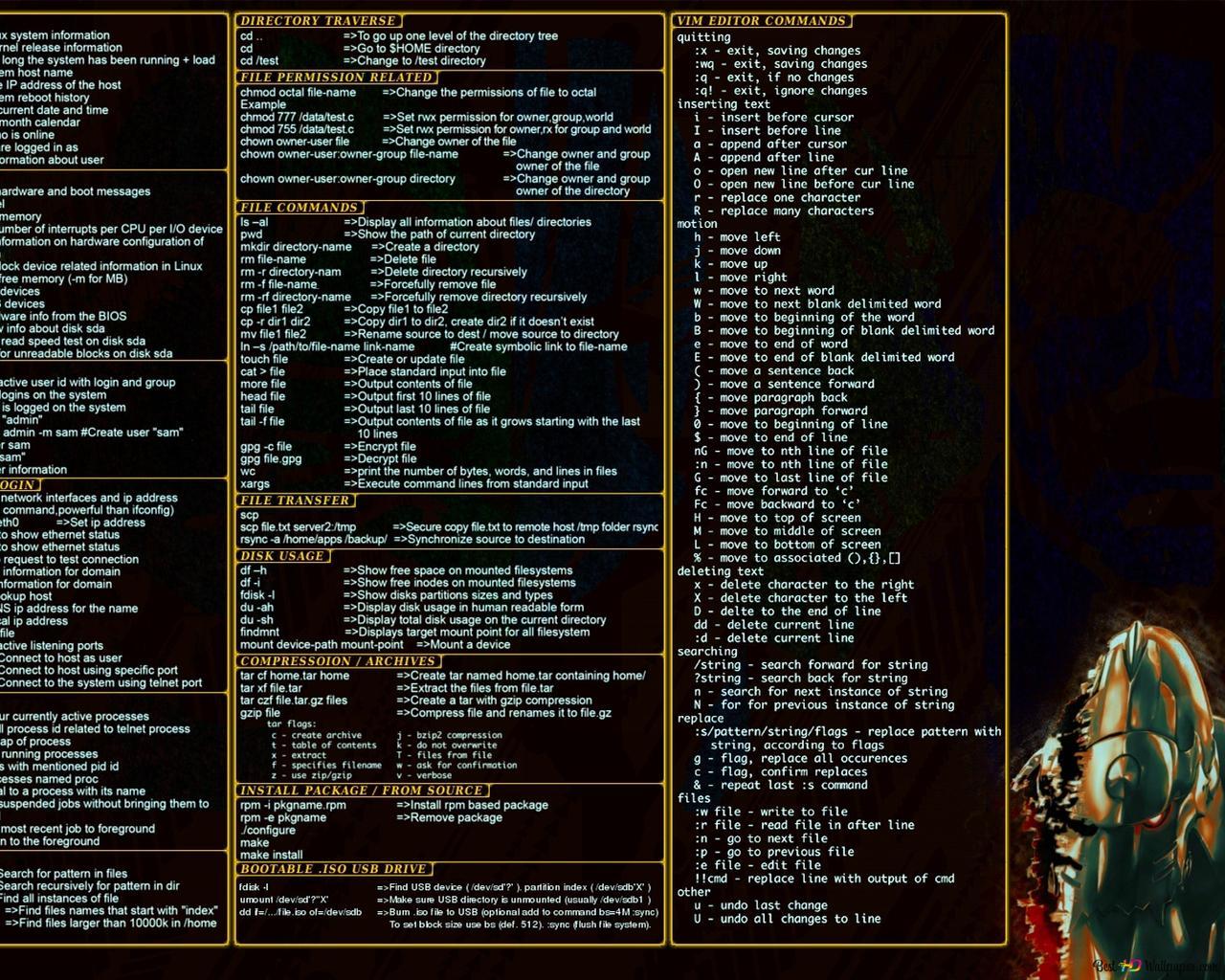 Command Linux HD wallpaper download